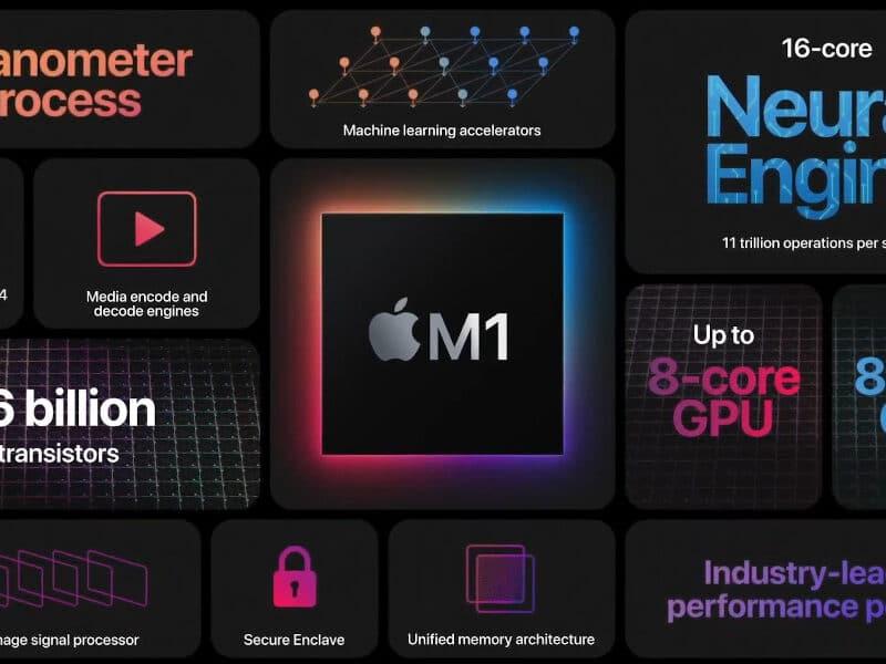 Apple M1 SoC chip